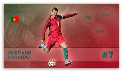 Cristiano Ronaldo Ultra HD Desktop Background