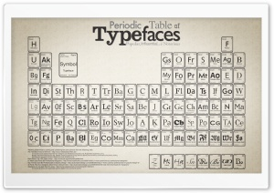 Periodic Table Of Typefaces HD Wide Wallpaper for Widescreen