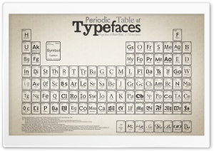 Periodic Table of Typefaces HD Wide Wallpaper for 4K UHD Widescreen desktop & smartphone