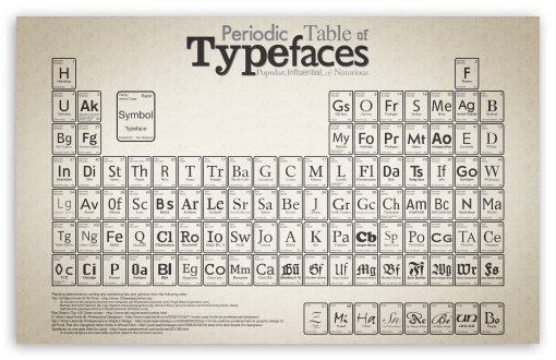 Periodic Table of Typefaces HD wallpaper for Wide 16:10 5:3 Widescreen WHXGA WQXGA WUXGA WXGA WGA ; HD 16:9 High Definition WQHD QWXGA 1080p 900p 720p QHD nHD ; Standard 3:2 Fullscreen DVGA HVGA HQVGA devices ( Apple PowerBook G4 iPhone 4 3G 3GS iPod Touch ) ; Mobile 5:3 3:2 - WGA DVGA HVGA HQVGA devices ( Apple PowerBook G4 iPhone 4 3G 3GS iPod Touch ) ;