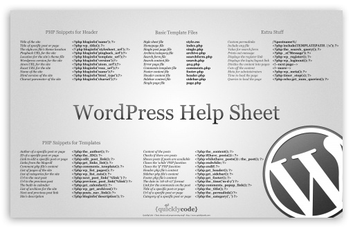 WordPress Help Sheet ❤ 4K UHD Wallpaper for Wide 16:10 5:3 Widescreen WHXGA WQXGA WUXGA WXGA WGA ; Mobile 5:3 16:9 - WGA 2160p 1440p 1080p 900p 720p ;